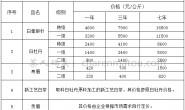2018年福鼎白茶价格表_2018年福鼎白茶系列产品市场参考价
