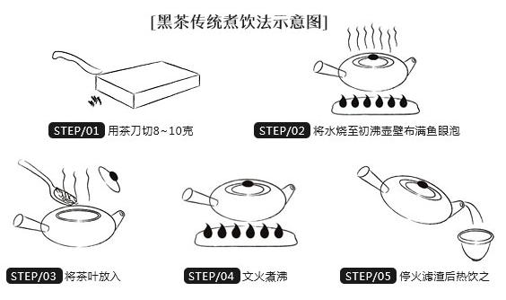 安化黑茶传统煮饮法